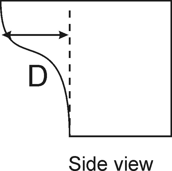 how to measure transoms for add